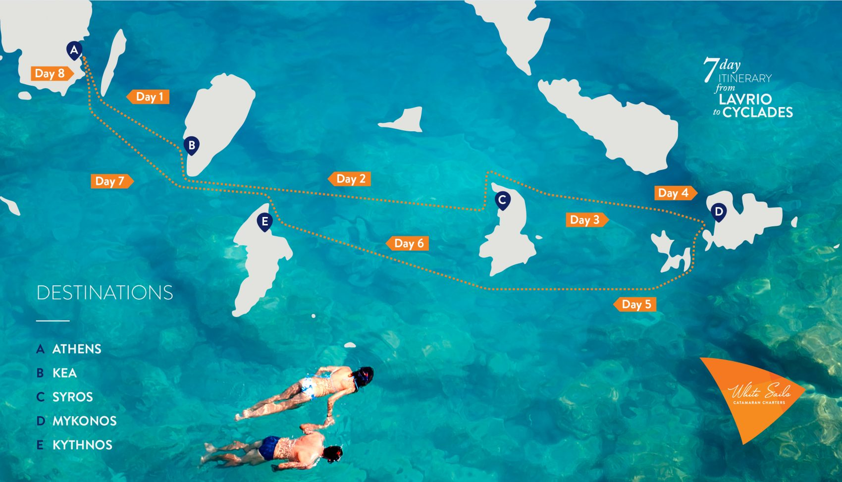 White Sails Map for Lavrio to Cyclades Itinerary